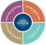 life-choice-logo-(web)